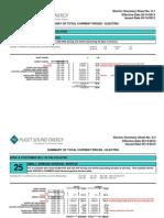 Summ Elec Prices 2012-05-14