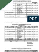 Jadwal Kuliah Smt i 2011-2012 Ppkn r.