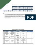 Final Curriculum 2012-2013