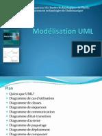 Modélisation UML