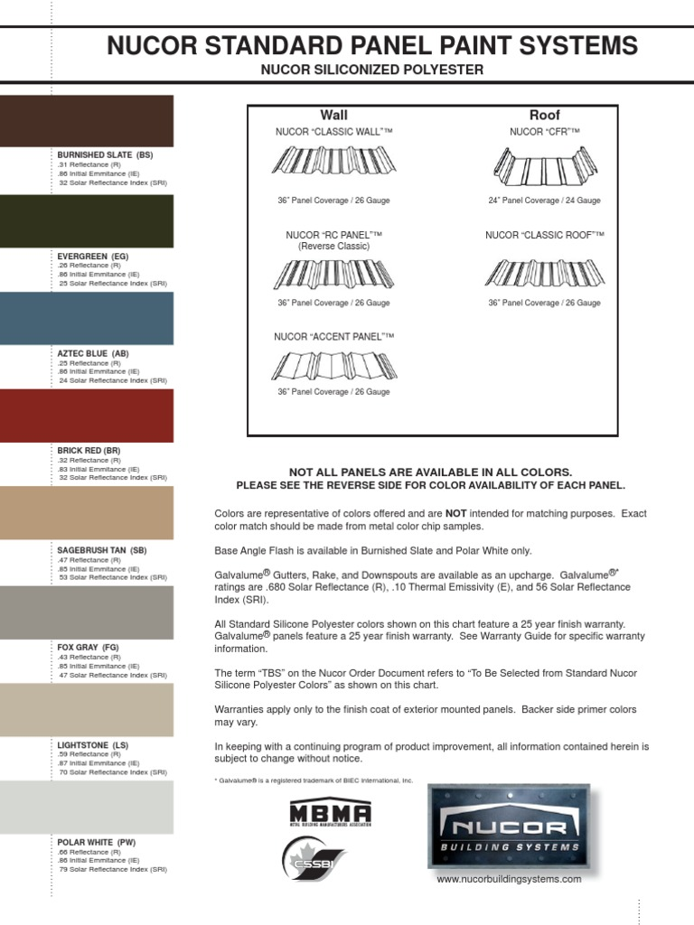 Color Chart Sp | Química | Materials