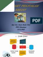 Flowchart Penjualan Kredit