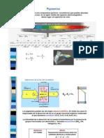 Teoria Pigmentos