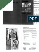 Military Vehicle Data No20