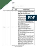 -Carta- Informe Practico de Periodo Fetal
