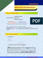 eBook Rumus Matematika Praktis 1