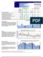 Pacific Grove Homes Market Action Report Real Estate Sales for October 2012