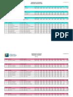 Resultados Campeonato Aragon Conjuntos_final[1]