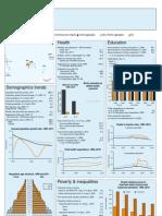 Fiji Country Profile UNESCAP 2012