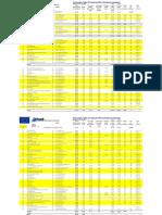 Revised FEMB JSA 31 July 2012 JSA Europe Top 100 Sales & Employee Information Only (1)