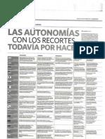 Recortes Que Faltan (El Economista 201012)