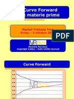 Curve Forward Nelle Materie Prime - MTT Roma