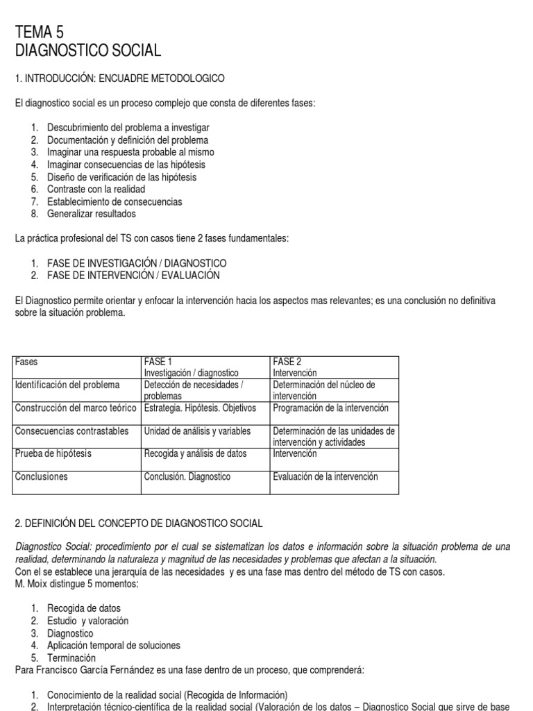 Diagnostico Social, Ejemplo 1