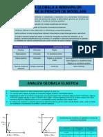 Analiza Globala a Imbinarilor Structurale Conf Env 1993-1-8