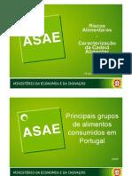 Principais grupos alimentícios consumidos em Portugal