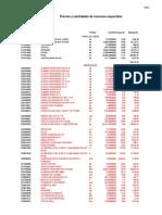 Cronograma de Adquicicion de Materiales