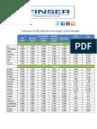 Estimados PIB e Inflacion 2012 Worldwide