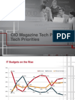 CIO Tech Poll/Tech Priorities July 2012 (Excerpt)