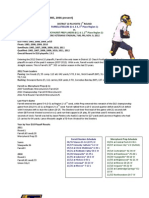 Farrell vs. Mercyhurst Prep Game Notes - D10 Playoffs First Round 2012