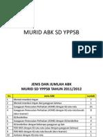 ABK 11 12