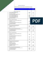 Electricity Tariff Rates of Tenaga Nasional Berhad in 2010 (Effective 1 Mac 2009).PDF
