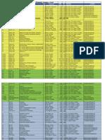 PCJ_Spring2013Sched_CollPreTTheo_11.6.12.pdf