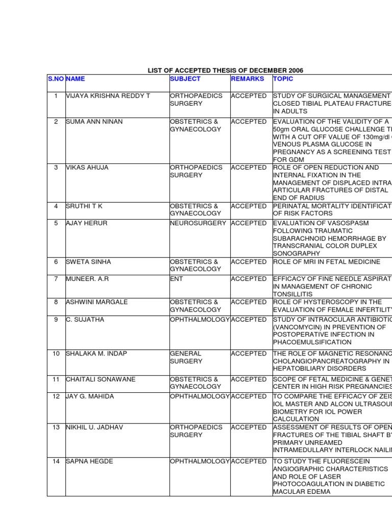 medical dissertation topics drureport web fc com md general medicine thesis topics madurai medical college