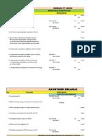 Akuntansi Pemerintahan Jurnal SKPD PPKD