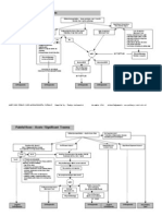 Knee Pain Musculoskeletal Pathway in a Primary Care Setting by TENDAYI MUTSOPOTSI