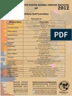 RYMUN 2012 MSC Personality List