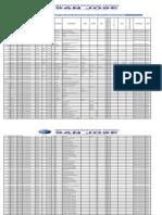Copia de Copia Inventario Por Dependencias (Autoguardado)
