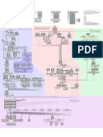 Kagetsu Tohya Flowchart - PDF