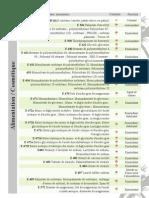 Guide Vert