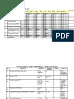 Carta Gantt Aktiviti Unitdata Dan Rekod 2013 2