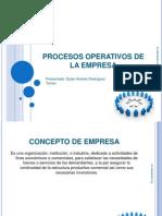 Procesos Operativos de La Empresa