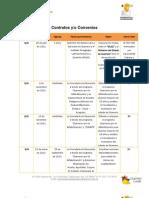 Fraccion XV- Convenios Interinstitucionales