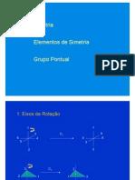 simetria grupos pontuais