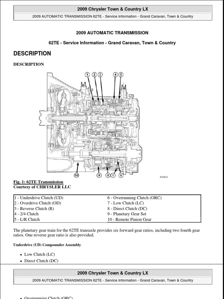 Chrysler 200: Six-Speed Automatic Transmission (62Te) — If Equipped
