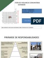 Tipologia UPC