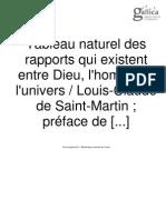 Tableau Naturel Dieu Homme Univers St Martin