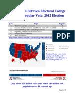 Correlation between Electoral College (EC) votes and the Popular vote