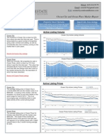 Ocean City MD Real Estate Market Report - Oct. 2012