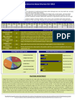 Alt Hedge Strategies Oct 2012 PDF