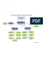 Org Chart 100112
