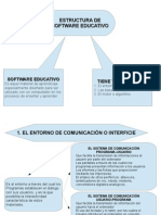 Estructura de Software Educativo