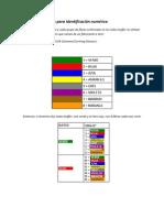 Códigos de colores Fibra Optica