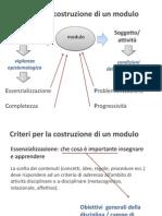 La Programmazione Modulare_3