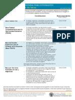 Programas federales de becas en Español - Spanish