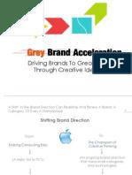 Brand+Thinkinig+Process
