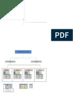 ORGANIGRAMA Infraestructura (REV2)